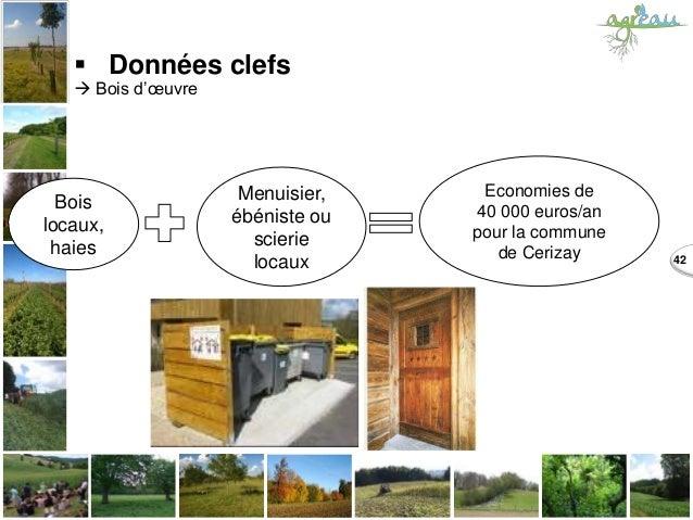 42  Données clefs  Bois d'œuvre Bois locaux, haies Menuisier, ébéniste ou scierie locaux Economies de 40 000 euros/an po...