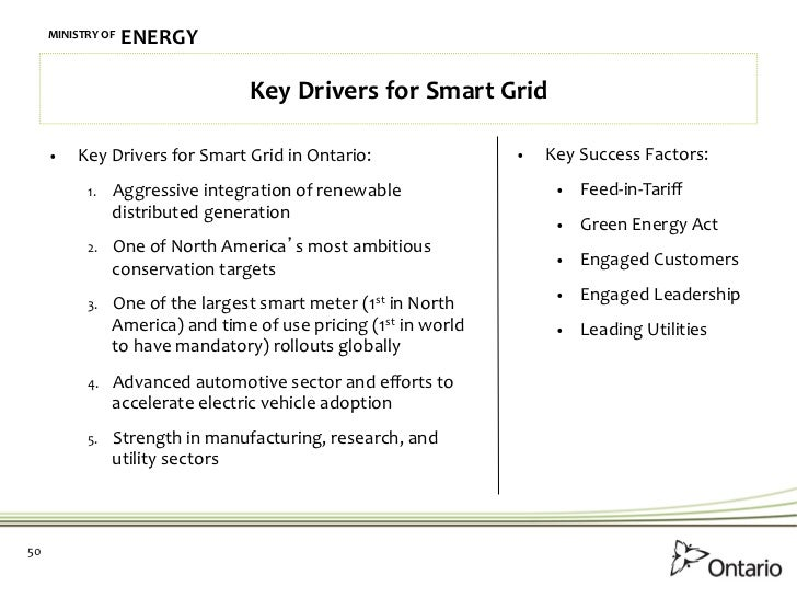 Ontario Smart Grid Opportunities In The Electrical Utility