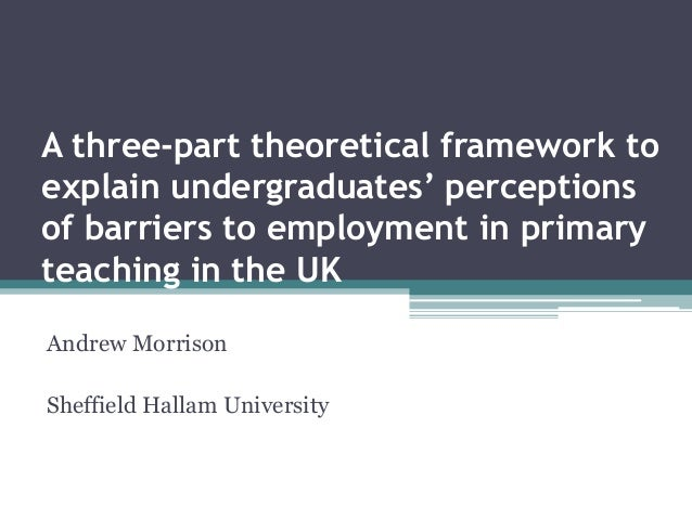 A three-part theoretical framework to explain undergraduates' perceptions of barriers to employment in primary teaching in...