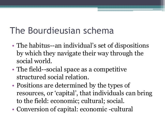a discussion the relationship between culture and power in bourdieus work Culture and power: the sociology of pierre bourdieu david swartz focuses on a central theme in bourdieu's work the complex relationship between culture and power and explains that sociology for bourdieu this is a great way to get acquainted with bourdieu's work on culture and power.