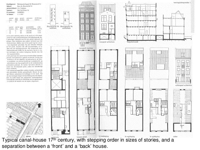 Presentation on Amsterdam East Harbor Redevelopment / Hi