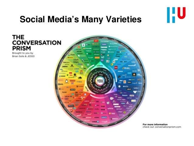 Social Media for Research Communication Slide 3