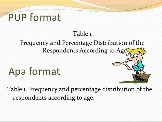 essay on data analysis presentation interpretation