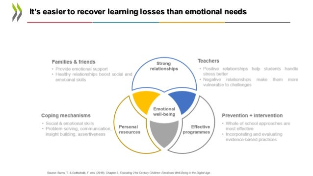 It's easier to recover learning losses than emotional needs