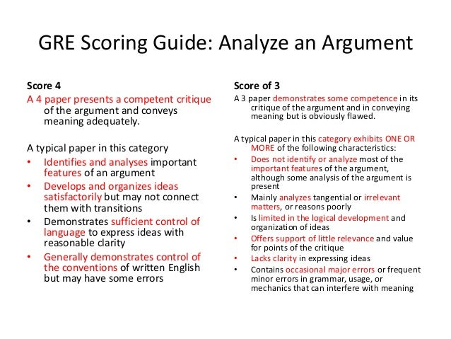 gre analytical writing scoring guide Learn how you'll be scored on the analytical writing measure on the gre revised  general test the analyze an issue and analyze an argument essays.