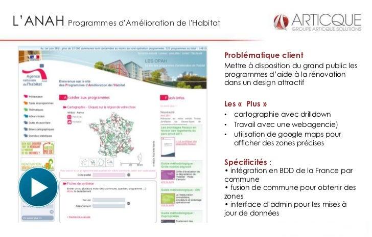 L'ANAH Programmes dAmélioration de lHabitat                                                Problématique client           ...