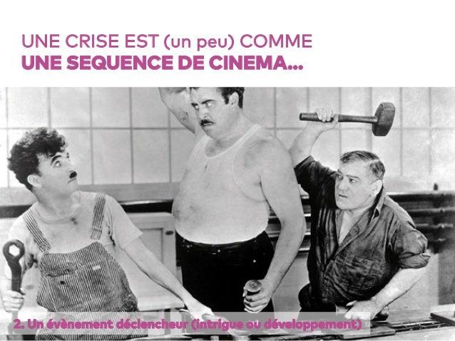 19 UNE CRISE EST (un peu) COMME UNE SEQUENCE DE CINEMA… 2. Un évènement déclencheur (intrigue ou développement)