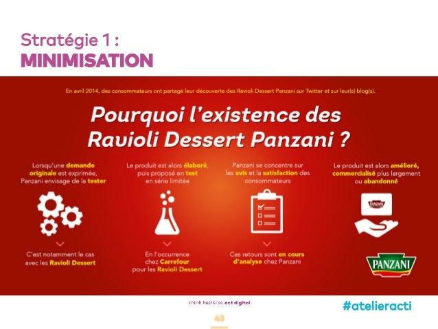 43 Stratégie 1 : MINIMISATION #atelieracti