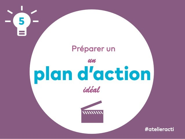 66 Préparer un un plan d'action 5 idéal #atelieracti
