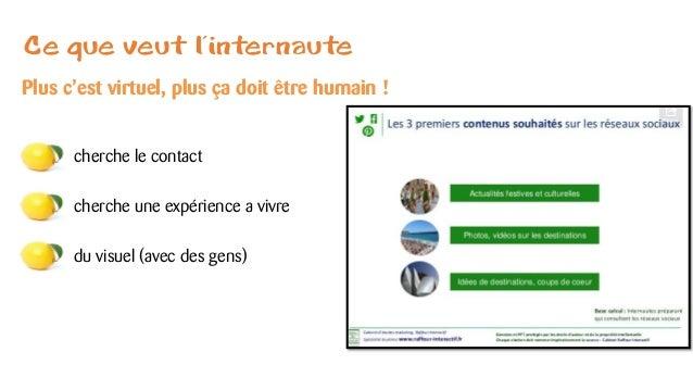 Ce que veut l'internaute  cherche le contact  chercheune expérience a vivre  du visuel (avec des gens)  Plus c'est virtuel...