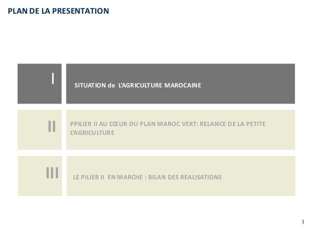 L'agriculture Solidaire dans le cadre du Plan Maroc Vert/ Priorités Nationales  Slide 2