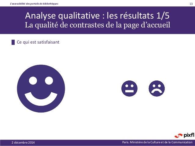 L'accessibilité des portails de bibliothèques Paris. Ministère de la Culture et de la Communication2 décembre 2014 13 Anal...