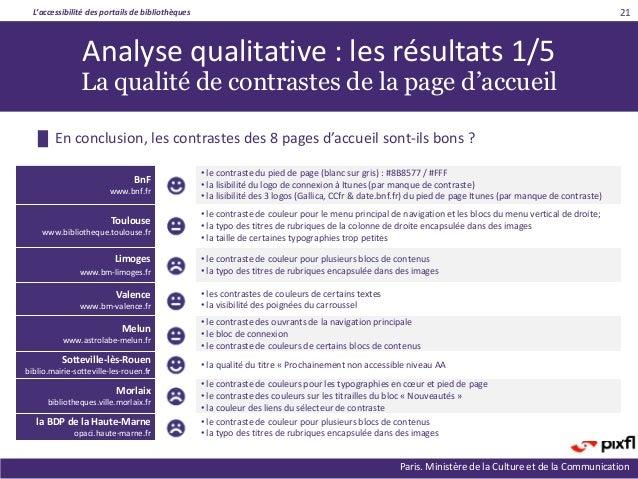 L'accessibilité des portails de bibliothèques Paris. Ministère de la Culture et de la Communication 21 Analyse qualitative...