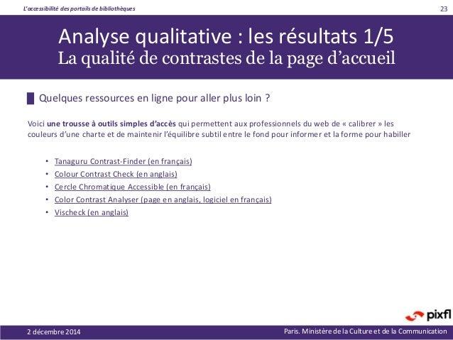 L'accessibilité des portails de bibliothèques Paris. Ministère de la Culture et de la Communication █ Quelques ressources ...