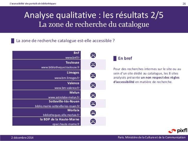 L'accessibilité des portails de bibliothèques Paris. Ministère de la Culture et de la Communication2 décembre 2014 26 █ En...