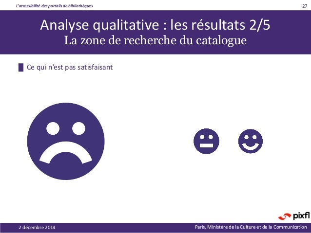 L'accessibilité des portails de bibliothèques Paris. Ministère de la Culture et de la Communication2 décembre 2014 27 █ Ce...