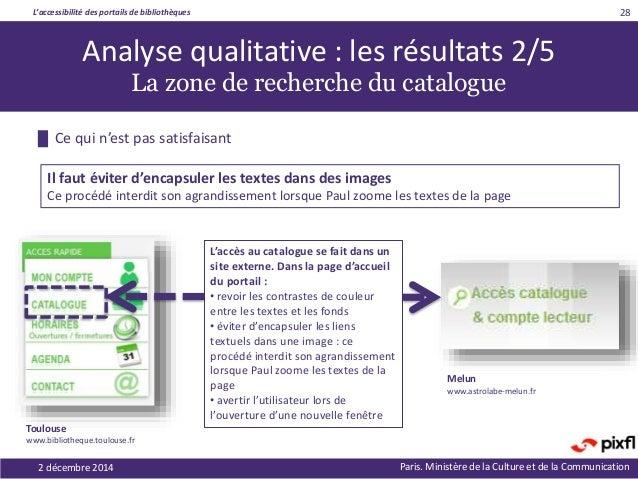 L'accessibilité des portails de bibliothèques Paris. Ministère de la Culture et de la Communication2 décembre 2014 28 Anal...