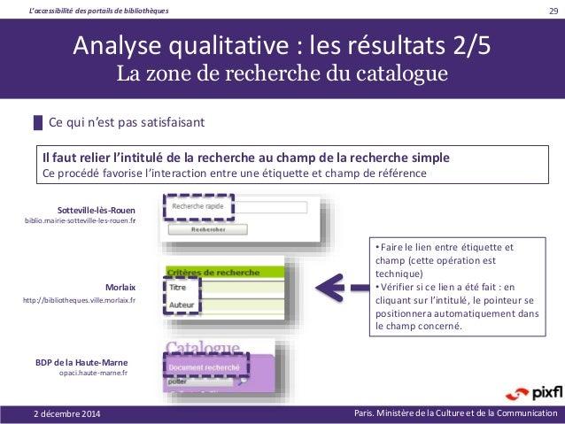 L'accessibilité des portails de bibliothèques Paris. Ministère de la Culture et de la Communication2 décembre 2014 29 Anal...