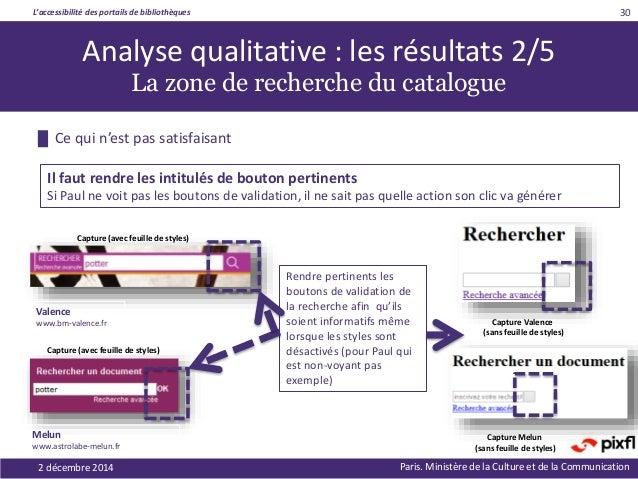 L'accessibilité des portails de bibliothèques Paris. Ministère de la Culture et de la Communication2 décembre 2014 30 Anal...