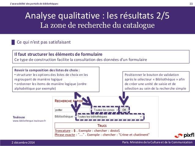 L'accessibilité des portails de bibliothèques Paris. Ministère de la Culture et de la Communication2 décembre 2014 33 Anal...