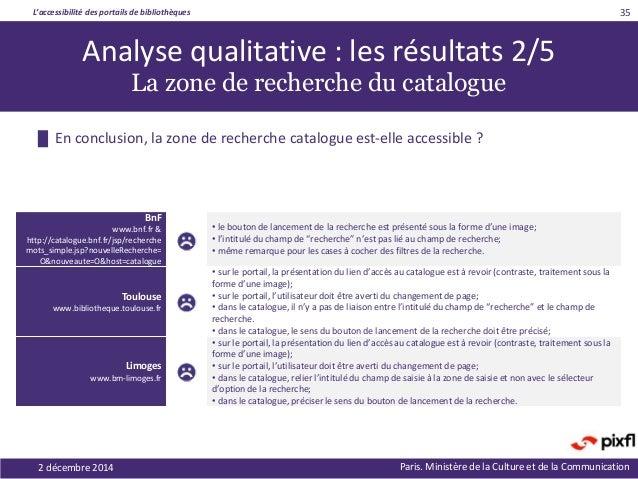 L'accessibilité des portails de bibliothèques Paris. Ministère de la Culture et de la Communication 35 Analyse qualitative...