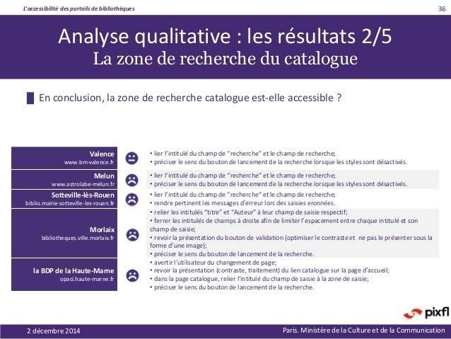 L'accessibilité des portails de bibliothèques Paris. Ministère de la Culture et de la Communication 36 Analyse qualitative...