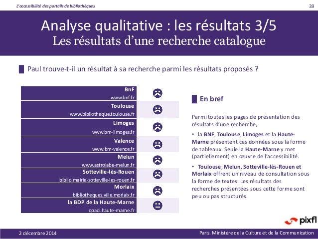 L'accessibilité des portails de bibliothèques Paris. Ministère de la Culture et de la Communication2 décembre 2014 39 Anal...