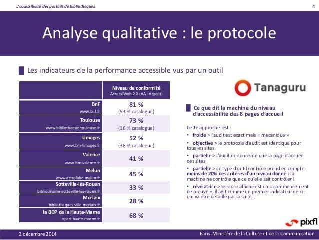 L'accessibilité des portails de bibliothèques Paris. Ministère de la Culture et de la Communication 4 Analyse qualitative ...