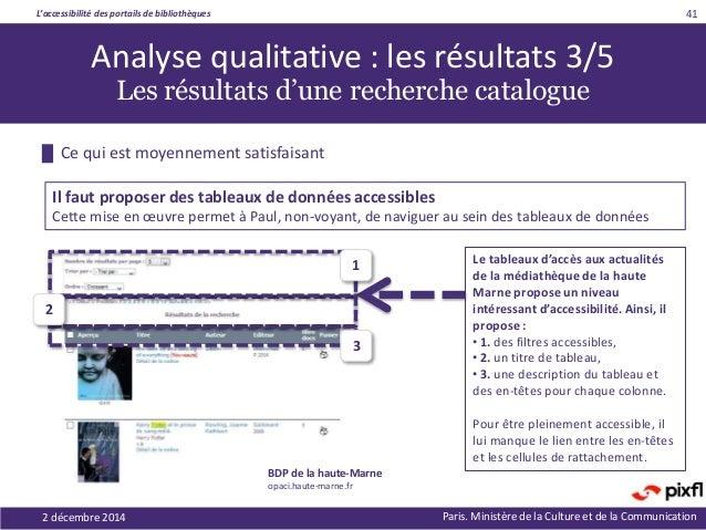 L'accessibilité des portails de bibliothèques Paris. Ministère de la Culture et de la Communication2 décembre 2014 41 Anal...