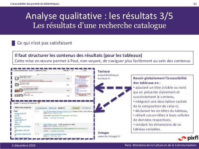 L'accessibilité des portails de bibliothèques Paris. Ministère de la Culture et de la Communication2 décembre 2014 43 █ Ce...