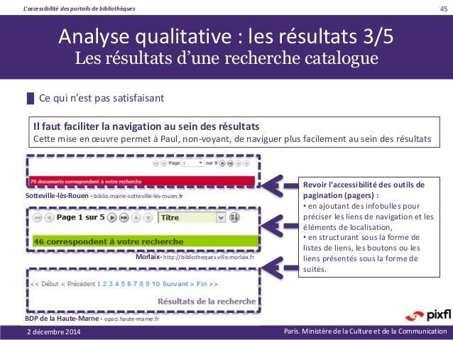 L'accessibilité des portails de bibliothèques Paris. Ministère de la Culture et de la Communication2 décembre 2014 45 Revo...