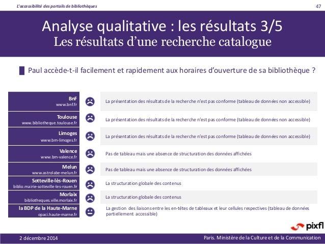 L'accessibilité des portails de bibliothèques Paris. Ministère de la Culture et de la Communication2 décembre 2014 47 Anal...