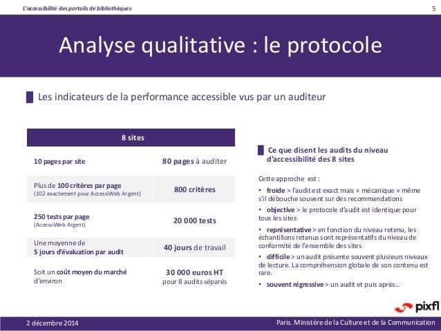 L'accessibilité des portails de bibliothèques Paris. Ministère de la Culture et de la Communication 5 Analyse qualitative ...