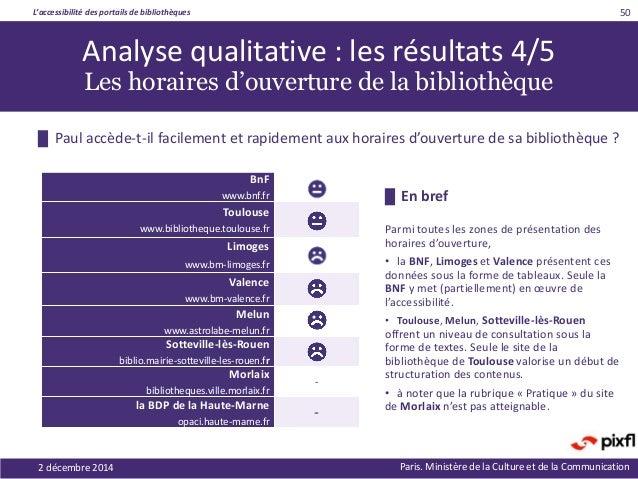 L'accessibilité des portails de bibliothèques Paris. Ministère de la Culture et de la Communication2 décembre 2014 50 Anal...