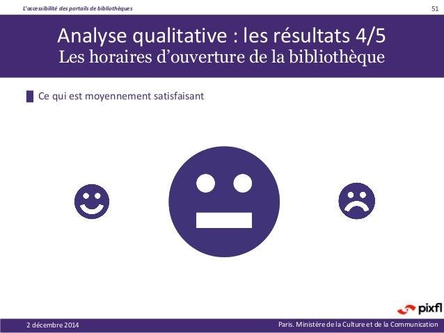 L'accessibilité des portails de bibliothèques Paris. Ministère de la Culture et de la Communication2 décembre 2014 51 Anal...