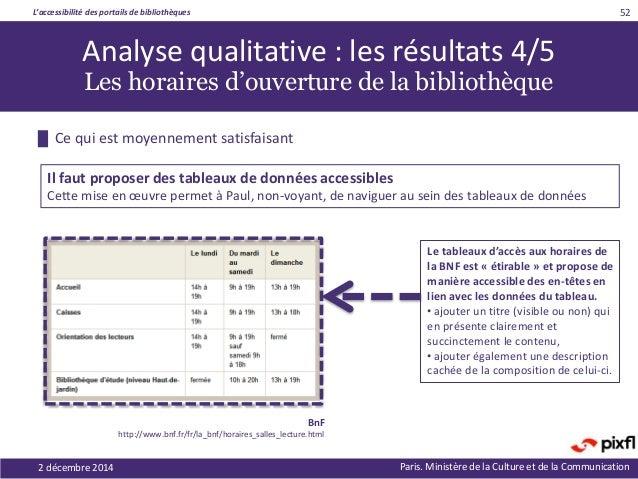 L'accessibilité des portails de bibliothèques Paris. Ministère de la Culture et de la Communication2 décembre 2014 52 Le t...