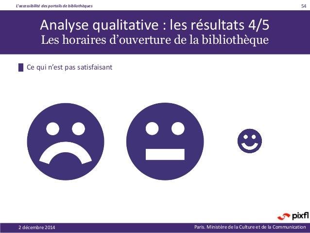 L'accessibilité des portails de bibliothèques Paris. Ministère de la Culture et de la Communication2 décembre 2014 54 Anal...