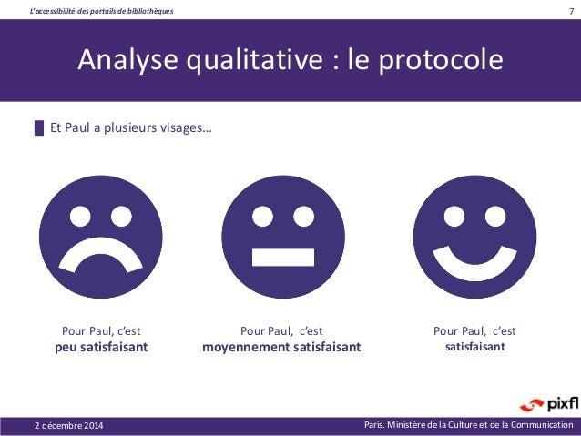 L'accessibilité des portails de bibliothèques Paris. Ministère de la Culture et de la Communication 7 Analyse qualitative ...