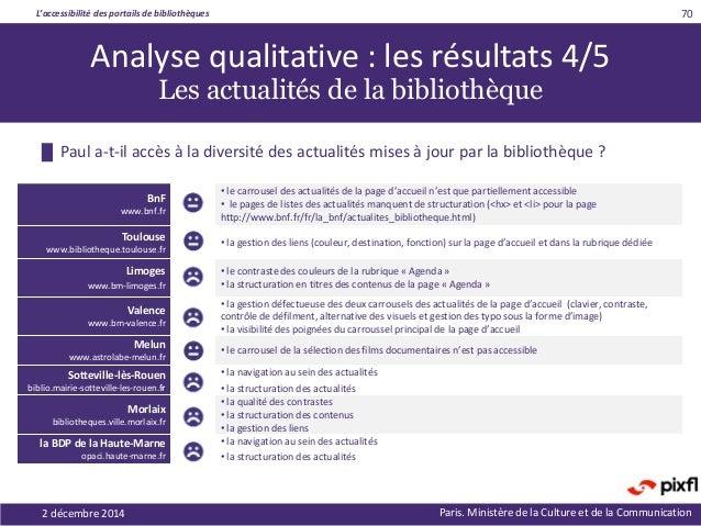 L'accessibilité des portails de bibliothèques Paris. Ministère de la Culture et de la Communication2 décembre 2014 70 Anal...