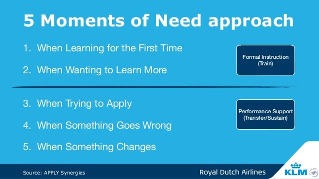 5 Moments of Need approach 1. When Learning for the First Time  2. When Wanting to Learn More 3. When Trying to Apply  4....