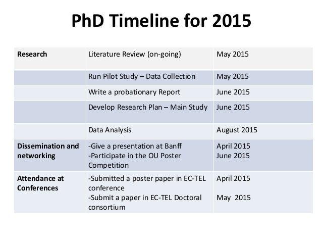 Phd research proposal strategy