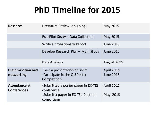 phd thesis work plan sample