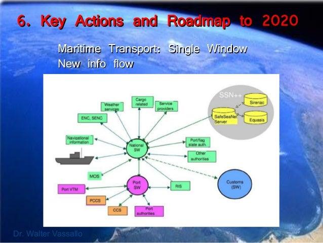 UK National Maritime Single Window