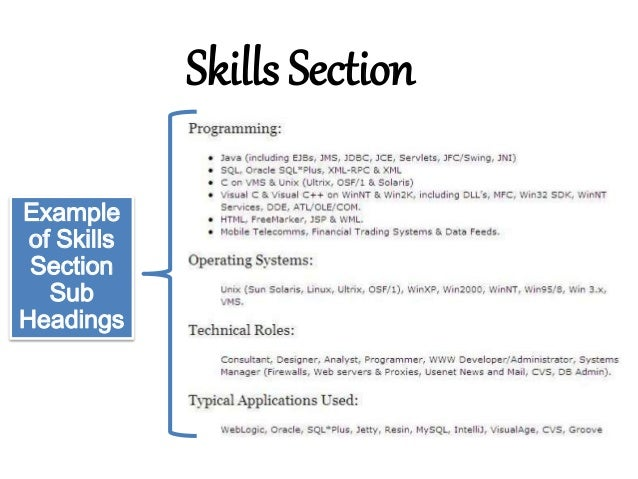 Superior Skills Section Example Of Skills Section Sub Headings ...