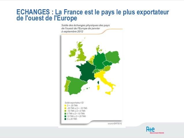 ECHANGES : La France est le pays le plus exportateurde louest de lEurope