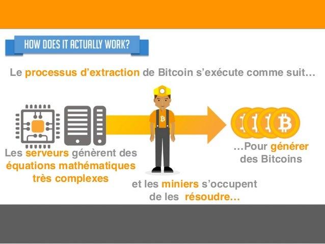 Le processus d'extraction de Bitcoin s'exécute comme suit… Les serveurs génèrent des équations mathématiques très complexe...