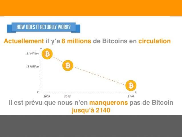 Actuellement il y'a 8 millions de Bitcoins en circulation Il est prévu que nous n'en manquerons pas de Bitcoin jusqu'à 2140