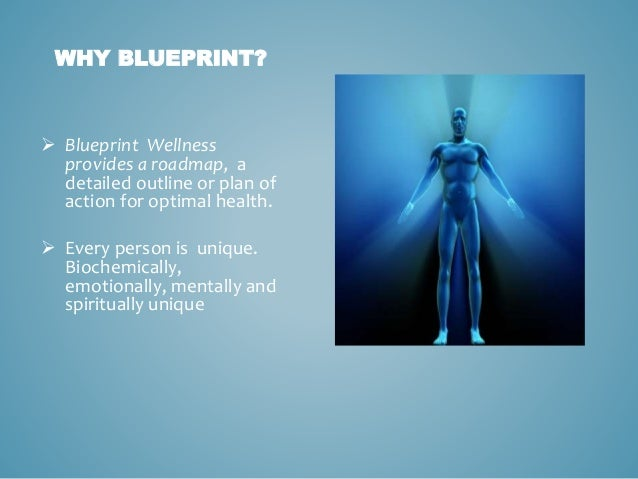 Presentation blueprint wellness malvernweather Image collections