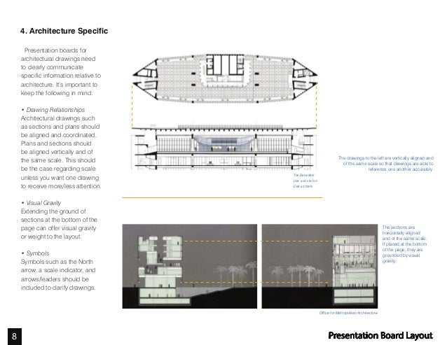 presentation-board-layout-8-638?cb=1432314033, Presentation templates
