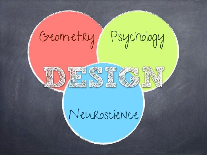 Geometry   PsychologyDESIGN    Neuroscience